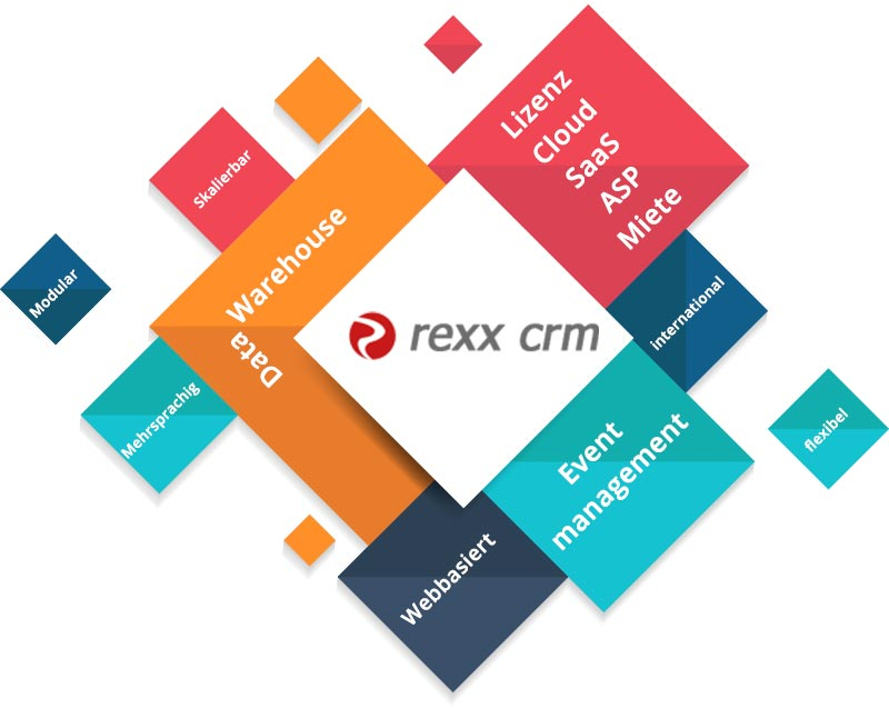 Funktionen der rexx CRM Software